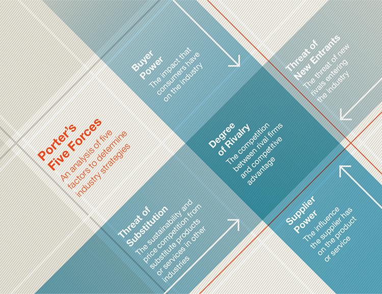 ۶ نکته کلیدی برای ایجاد سازمان های خلاق - نوآوری