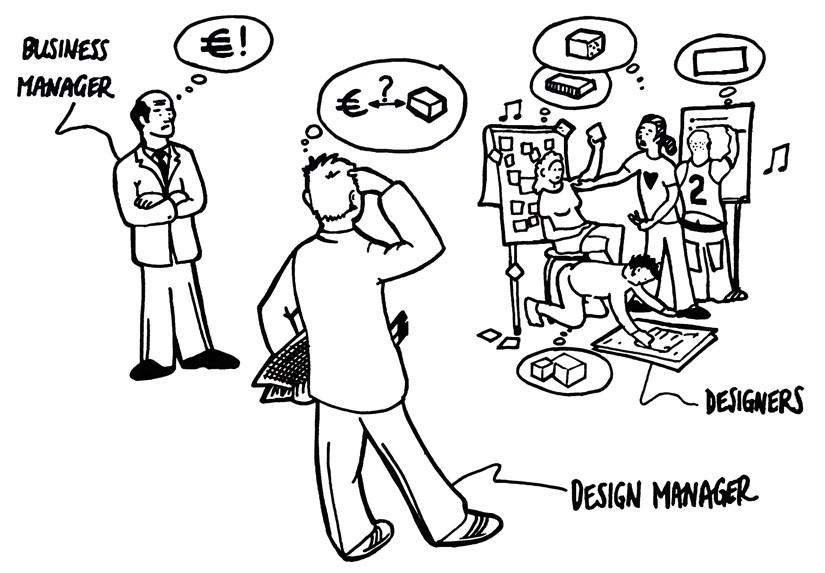تکامل مدیریت طراحی