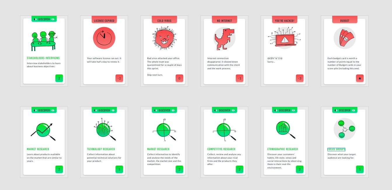 آموزش طراحی محصول به روشی ساده