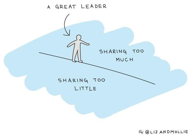 چگونه یک مدیر موفق باشیم؟