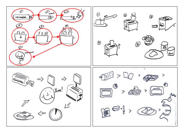 آموزش مقابله با مشکلات بدخیم از طریق ترکیب تفکر سیستمی با رویکرد چابک