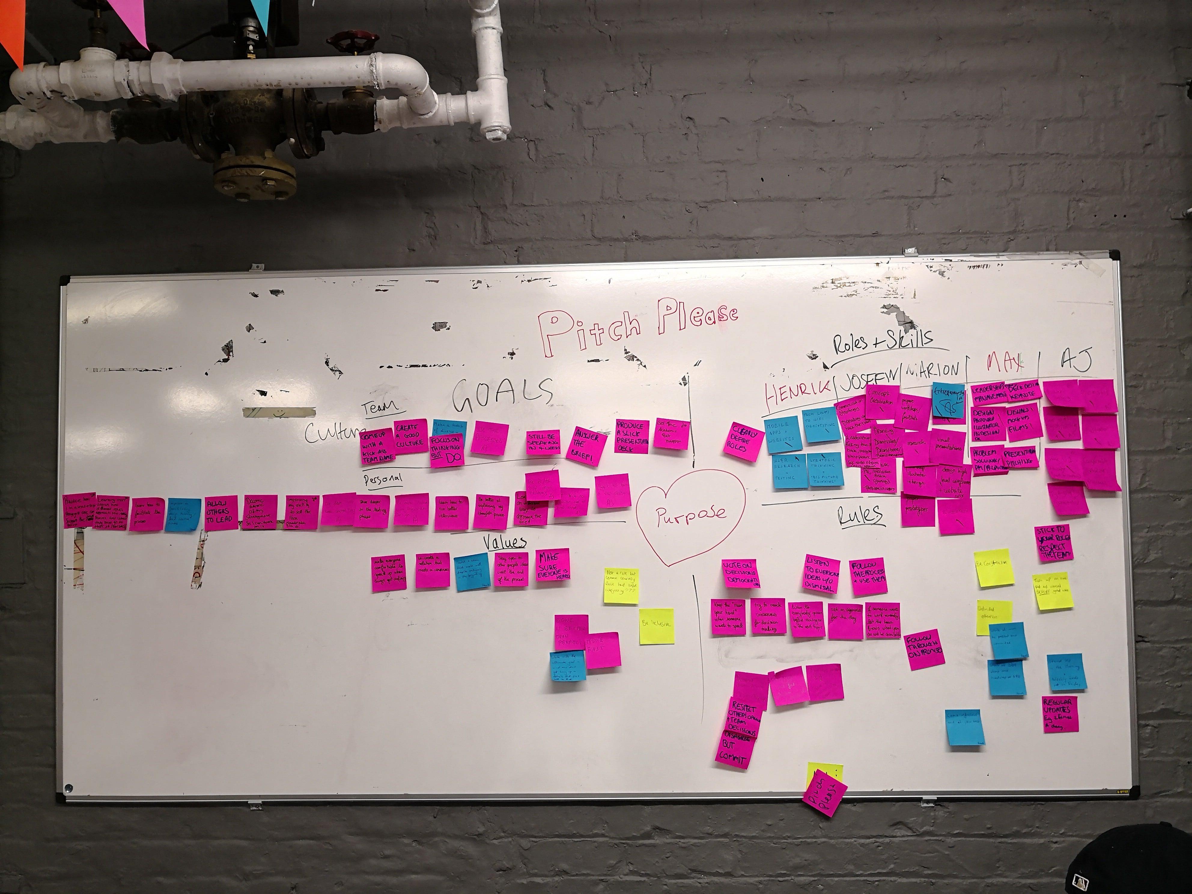 اجرای تفکر طراحی در نوآوری اجتماعی